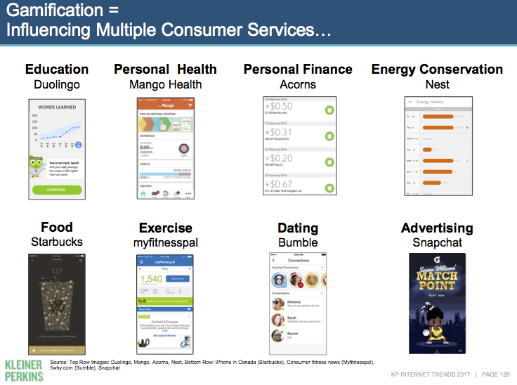 Influencing Multiple Consumer Services